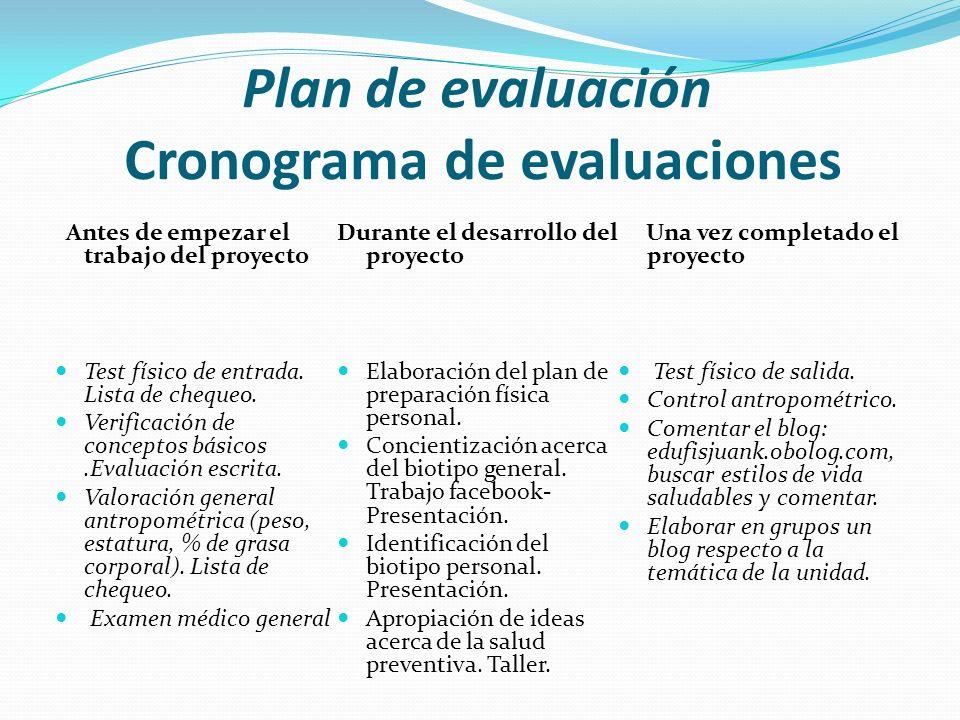 Plan de evaluación Cronograma de evaluaciones Antes de empezar el trabajo del proyecto Test físico de entrada. Lista de chequeo. Verificación de conce