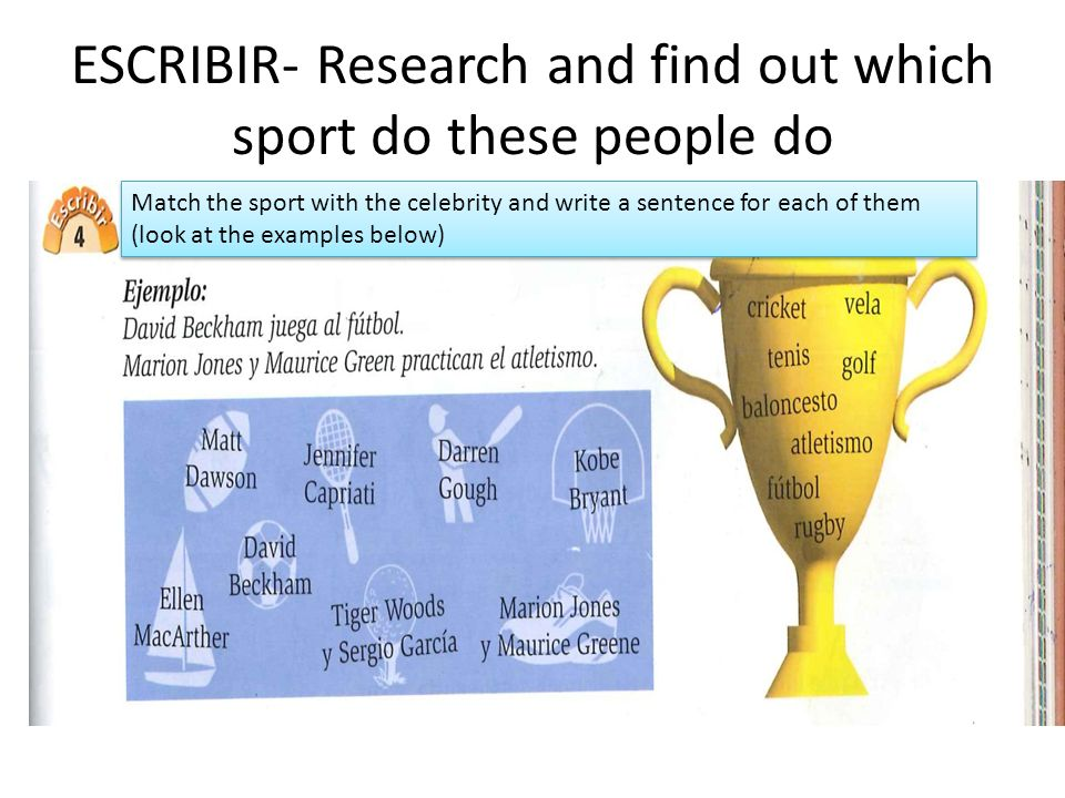 ESCRIBIR- Research and find out which sport do these people do Match the sport with the celebrity and write a sentence for each of them (look at the examples below)