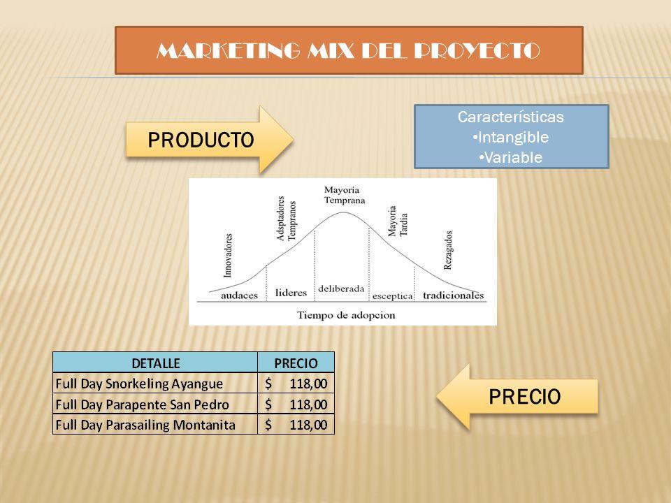 MARKETING MIX DEL PROYECTO PRODUCTO Características Intangible Variable PRECIO