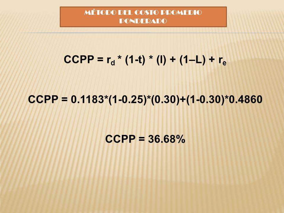 MÉTODO DEL COSTO PROMEDIO PONDERADO CCPP = r d * (1-t) * (l) + (1–L) + r e CCPP = 0.1183*(1-0.25)*(0.30)+(1-0.30)*0.4860 CCPP = 36.68%