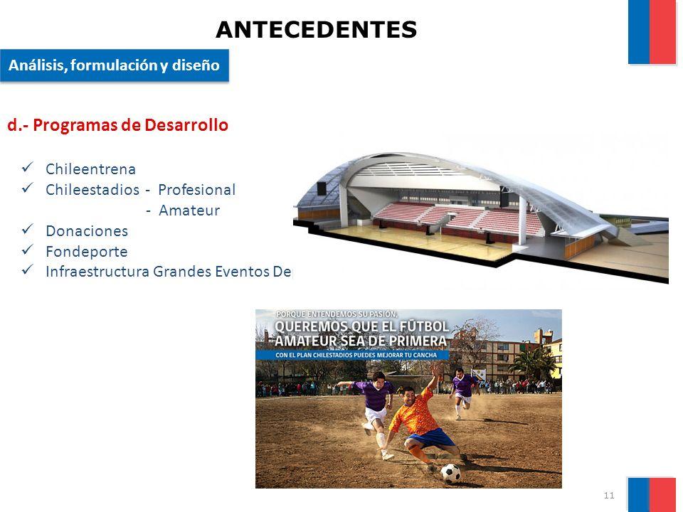 ANTECEDENTES 11 Análisis, formulación y diseño d.- Programas de Desarrollo Chileentrena Chileestadios - Profesional - Amateur Donaciones Fondeporte Infraestructura Grandes Eventos Deportivos.