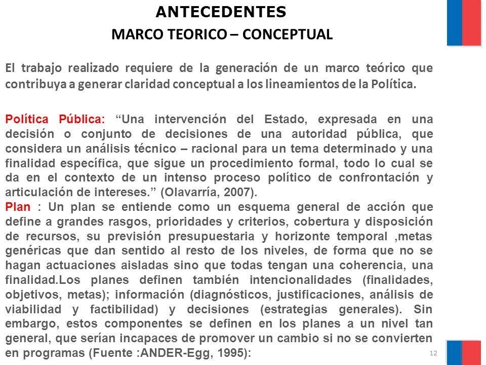 ANTECEDENTES 12 MARCO TEORICO – CONCEPTUAL El trabajo realizado requiere de la generación de un marco teórico que contribuya a generar claridad conceptual a los lineamientos de la Política.