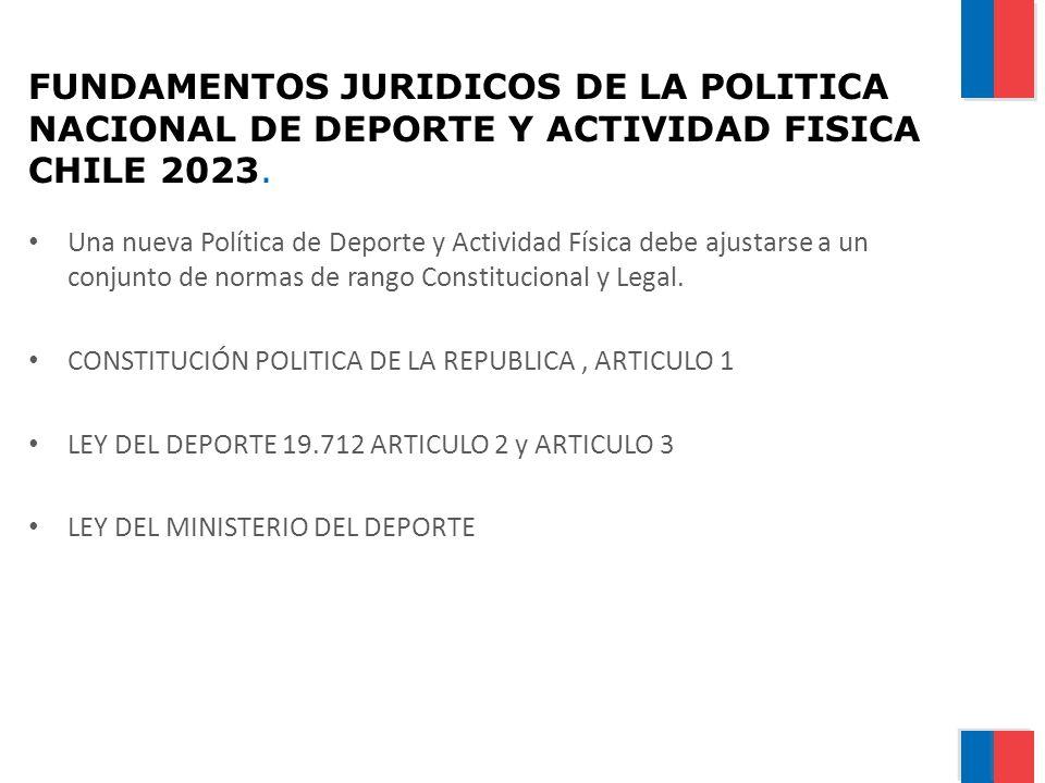 FUNDAMENTOS JURIDICOS DE LA POLITICA NACIONAL DE DEPORTE Y ACTIVIDAD FISICA CHILE 2023. Una nueva Política de Deporte y Actividad Física debe ajustars