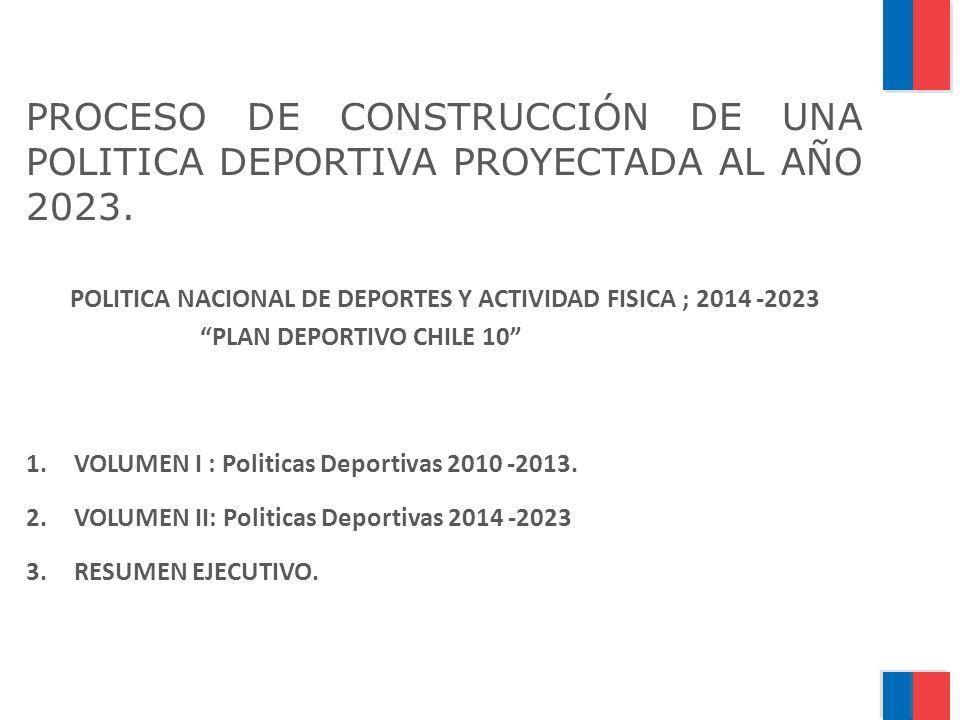 PLAN DECENAL DE DEPORTE Y ACTIVIDAD FISICA : DEPORTE CHILE 10 OBJETIVOS DEL PLAN DEPORTIVO CHILE 10 : EN CONCORDANCIA CON LOS LINEAMIENTOS ESTABLECIDOS POR LA POLITICA NACIONAL DE DEPORTE EL PLAN PERSIGUE COMO OBJETIVO AUMENTAR SIGNIFICATIVAMENTE EL INDICE DE ACTIVIDAD FISICA DE LA POLBLACIÓN CHILENA Y POTENCIAR EL LIDERAZGO DEL PAIS EN COMPETENCIAS DEPORTIVAS INTERNACIONALES.