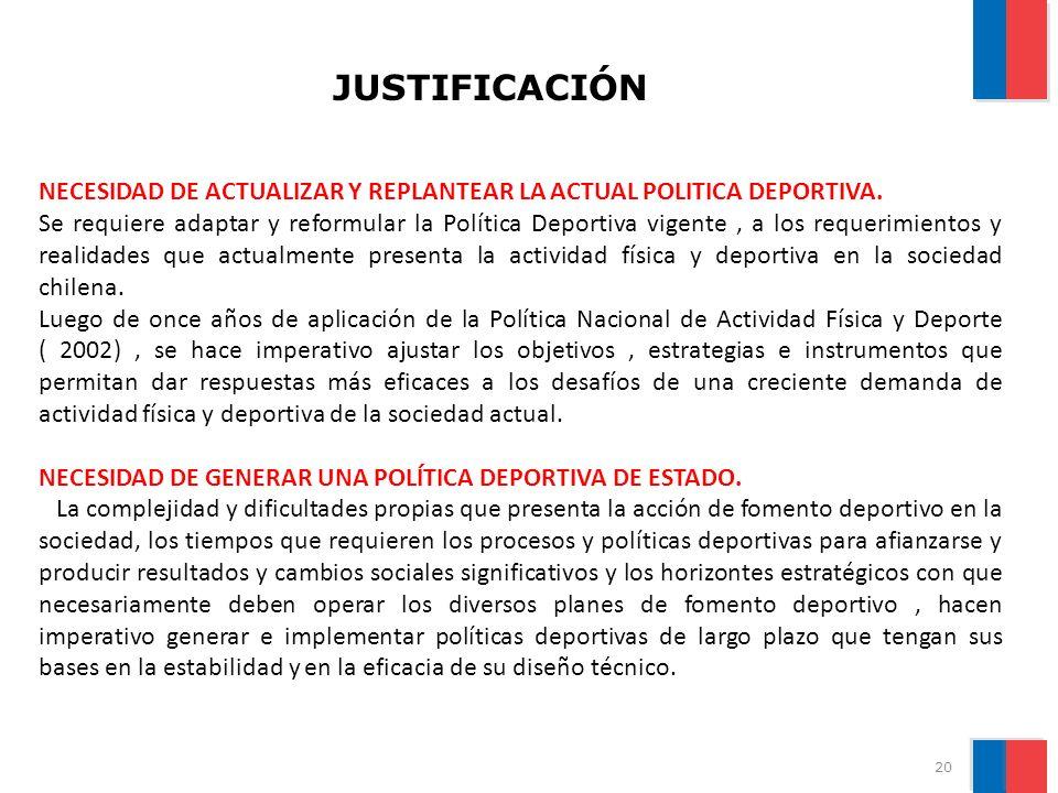 JUSTIFICACIÓN 20 DE ACTUALIZAR Y REPLANTEAR LA ACTUAL POLITICA DEPORTIVA. NECESIDAD DE ACTUALIZAR Y REPLANTEAR LA ACTUAL POLITICA DEPORTIVA. Se requie