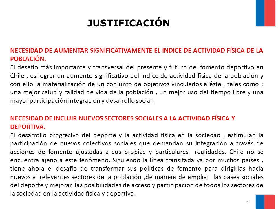 JUSTIFICACIÓN 21 DE ACTUALIZAR Y REPLANTEAR LA ACTUAL POLITICA DEPORTIVA. NECESIDAD DE AUMENTAR SIGNIFICATIVAMENTE EL INDICE DE ACTIVIDAD FÍSICA DE LA