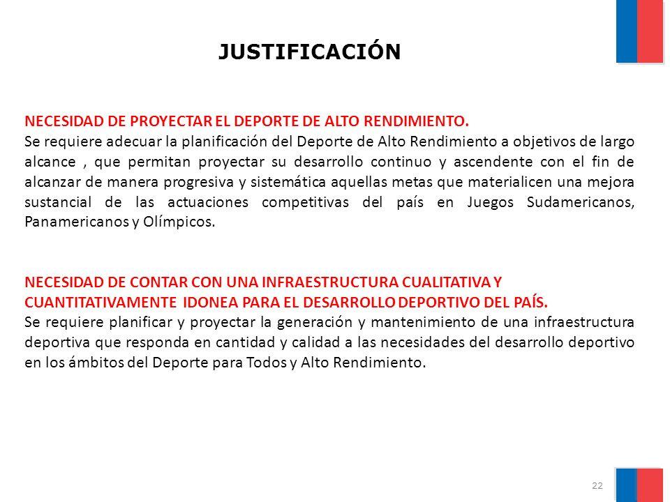 JUSTIFICACIÓN 22 DE ACTUALIZAR Y REPLANTEAR LA ACTUAL POLITICA DEPORTIVA.