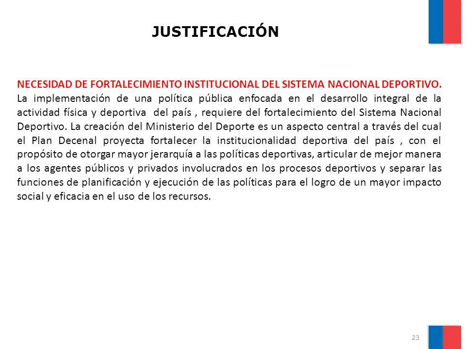 JUSTIFICACIÓN 23 DE ACTUALIZAR Y REPLANTEAR LA ACTUAL POLITICA DEPORTIVA. NECESIDAD DE FORTALECIMIENTO INSTITUCIONAL DEL SISTEMA NACIONAL DEPORTIVO. L