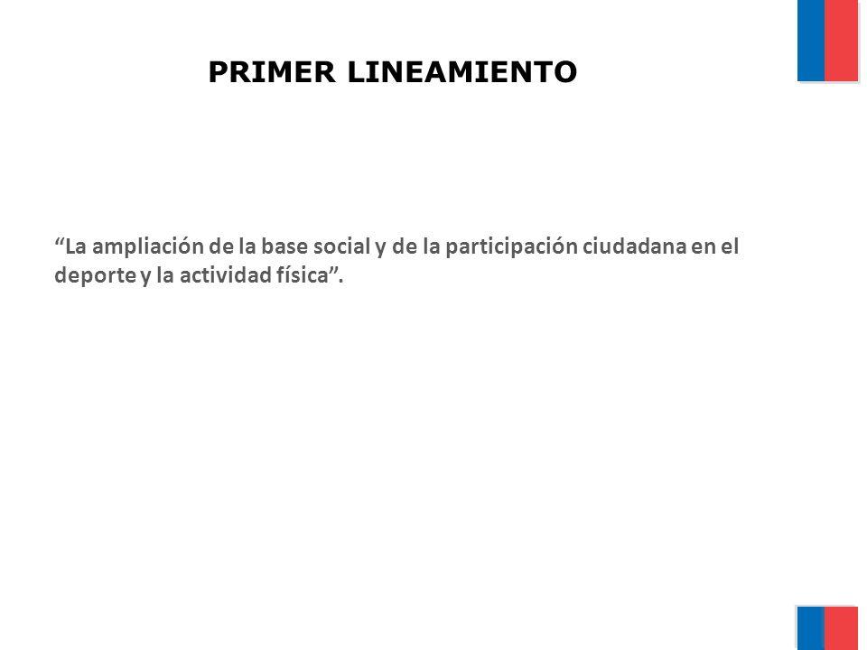 PRIMER LINEAMIENTO La ampliación de la base social y de la participación ciudadana en el deporte y la actividad física.