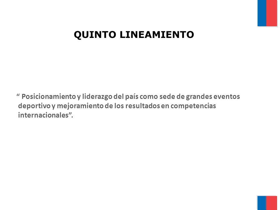 QUINTO LINEAMIENTO Posicionamiento y liderazgo del país como sede de grandes eventos deportivo y mejoramiento de los resultados en competencias intern