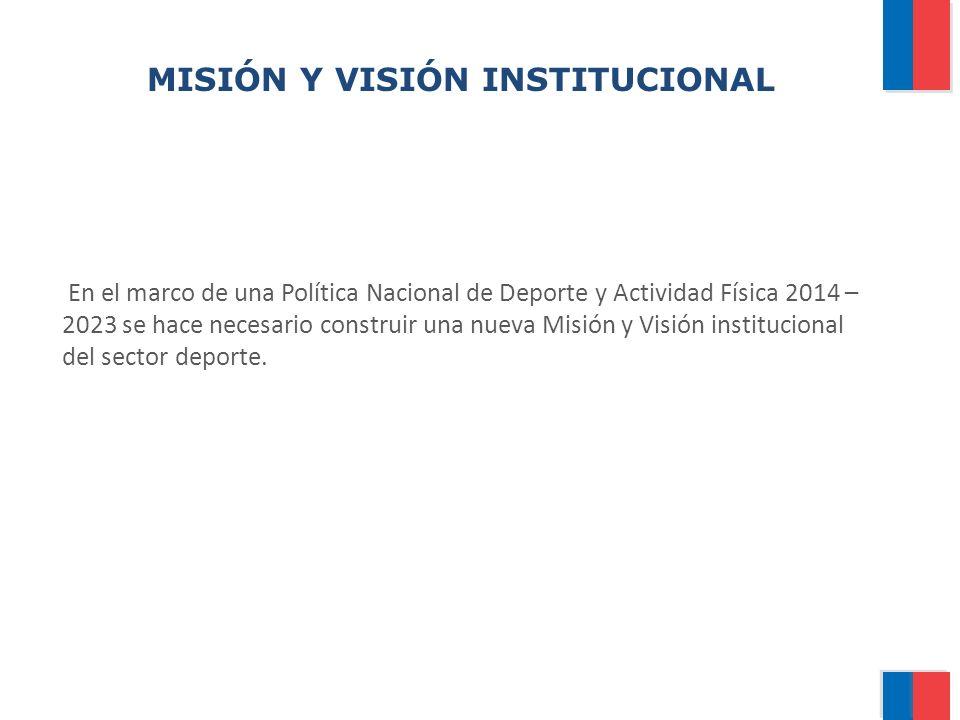 MISIÓN Y VISIÓN INSTITUCIONAL En el marco de una Política Nacional de Deporte y Actividad Física 2014 – 2023 se hace necesario construir una nueva Misión y Visión institucional del sector deporte.