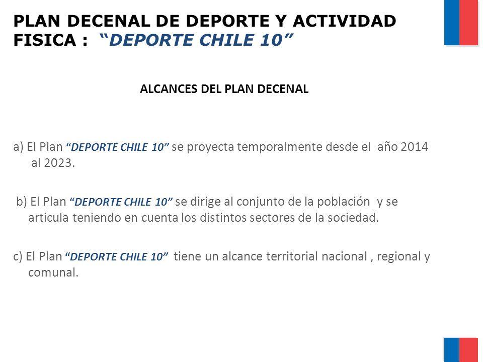 PLAN DECENAL DE DEPORTE Y ACTIVIDAD FISICA : DEPORTE CHILE 10 ALCANCES DEL PLAN DECENAL a) El PlanDEPORTE CHILE 10 se proyecta temporalmente desde el