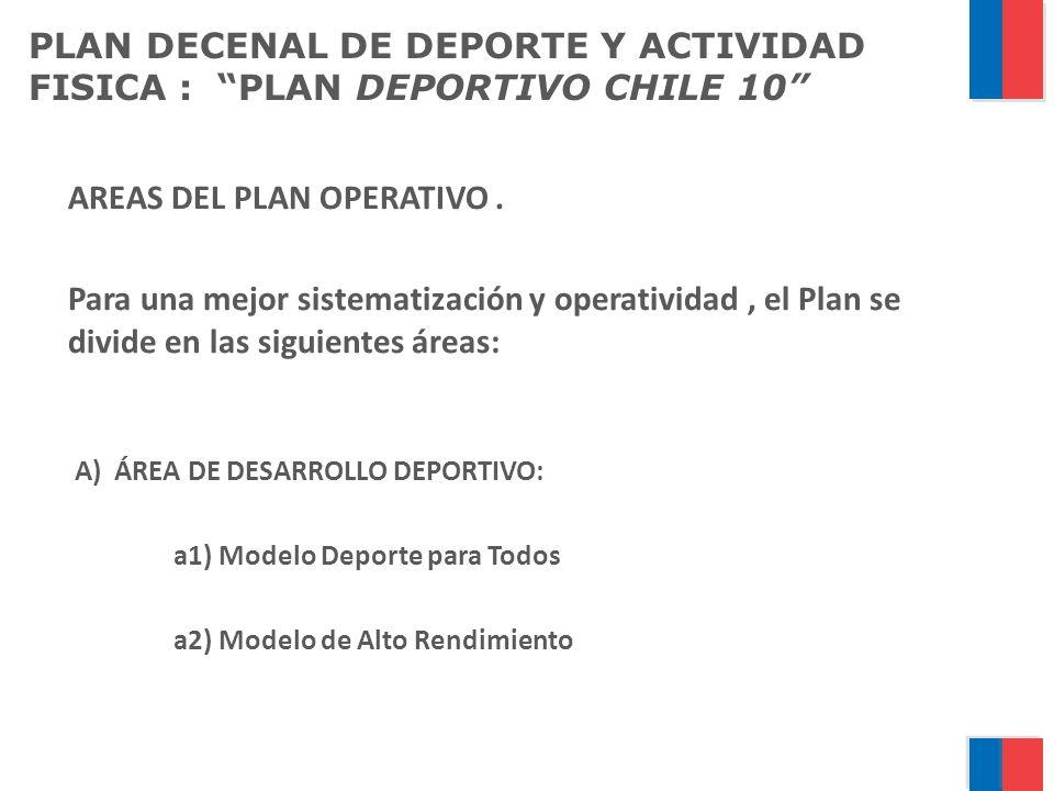 PLAN DECENAL DE DEPORTE Y ACTIVIDAD FISICA : PLAN DEPORTIVO CHILE 10 AREAS DEL PLAN OPERATIVO. Para una mejor sistematización y operatividad, el Plan