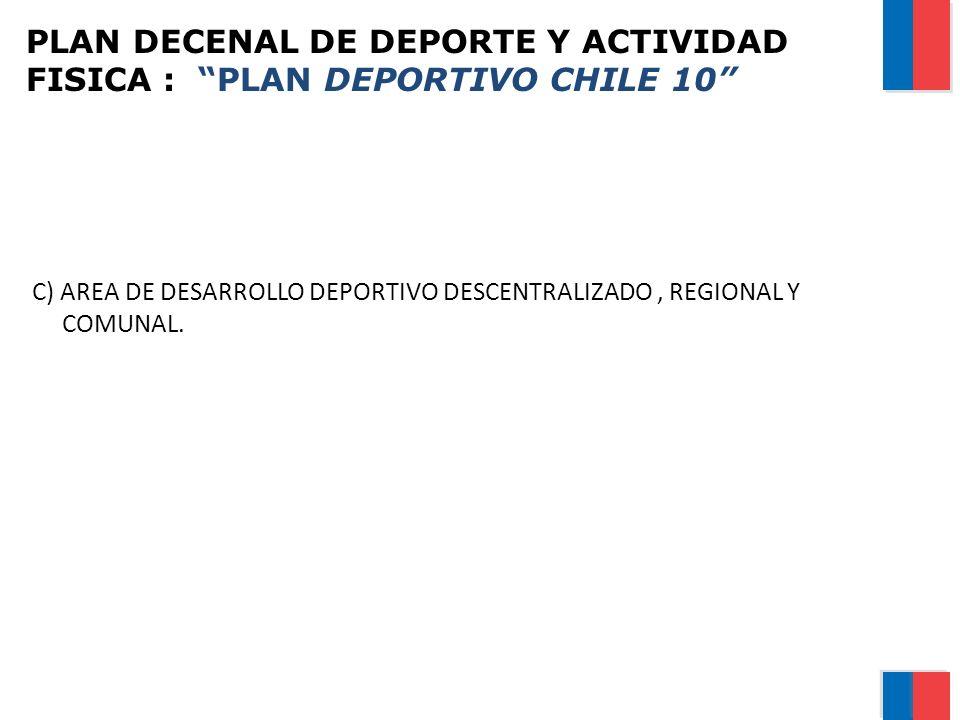 PLAN DECENAL DE DEPORTE Y ACTIVIDAD FISICA : PLAN DEPORTIVO CHILE 10 C) AREA DE DESARROLLO DEPORTIVO DESCENTRALIZADO, REGIONAL Y COMUNAL.