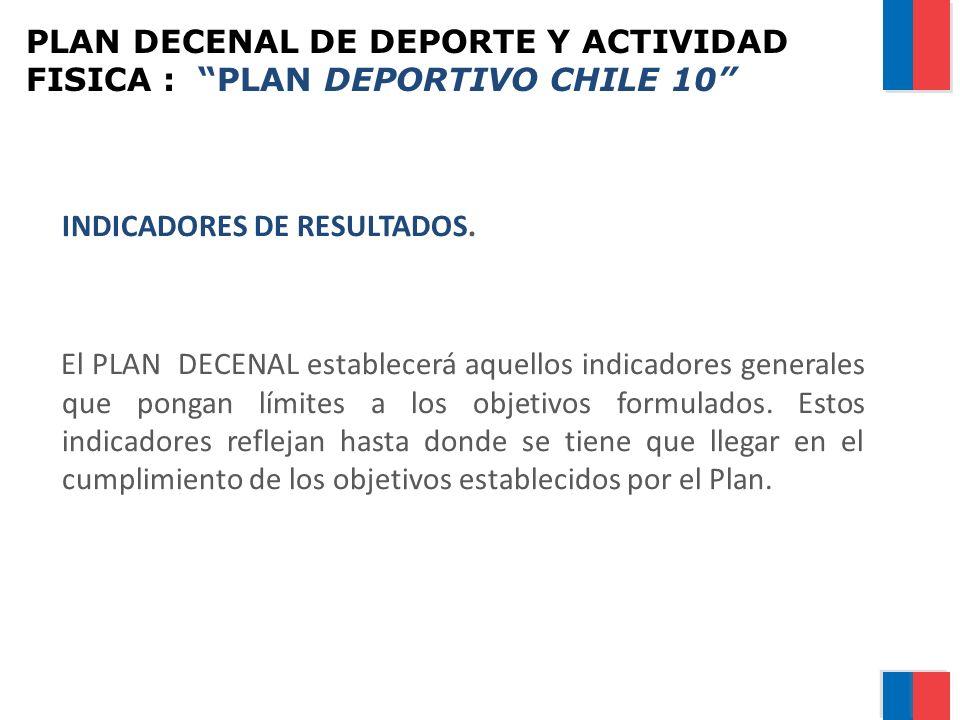 PLAN DECENAL DE DEPORTE Y ACTIVIDAD FISICA : PLAN DEPORTIVO CHILE 10 INDICADORES DE RESULTADOS. PLANTEAR LA ACTUAL POLITICA DEPORTIVA. El PLAN DECENAL