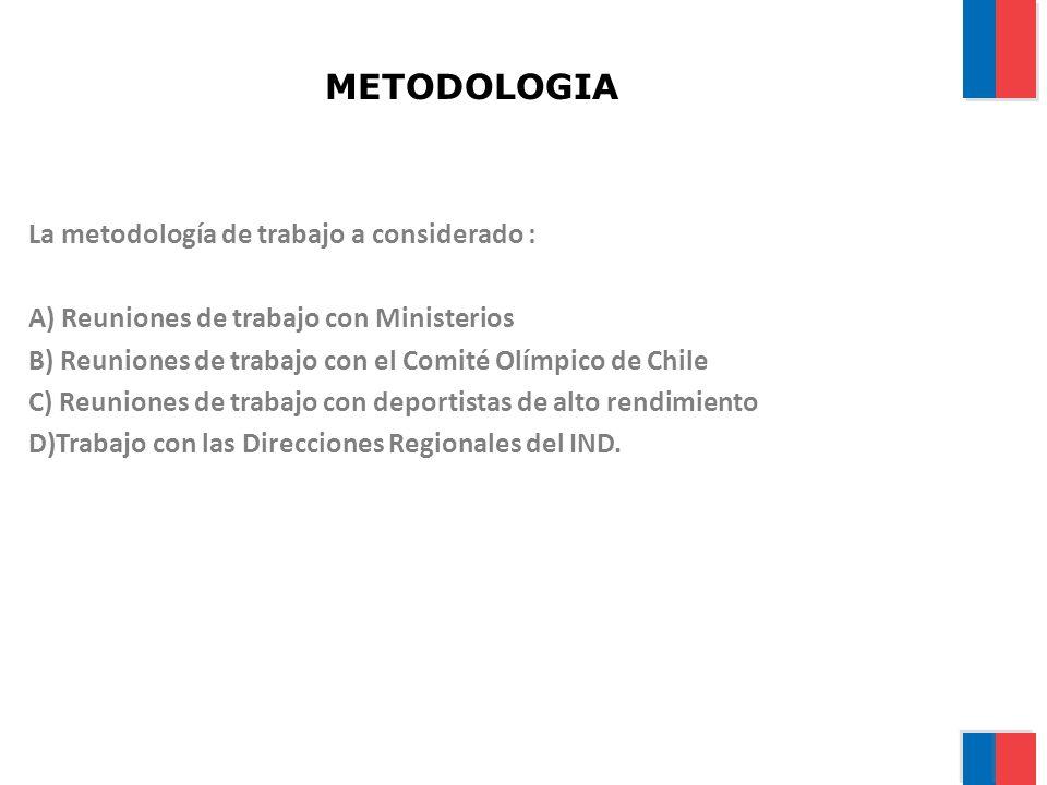 METODOLOGIA La metodología de trabajo a considerado : A) Reuniones de trabajo con Ministerios B) Reuniones de trabajo con el Comité Olímpico de Chile C) Reuniones de trabajo con deportistas de alto rendimiento D)Trabajo con las Direcciones Regionales del IND.