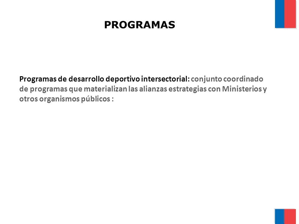 PROGRAMAS Programas de desarrollo deportivo intersectorial: conjunto coordinado de programas que materializan las alianzas estrategias con Ministerios