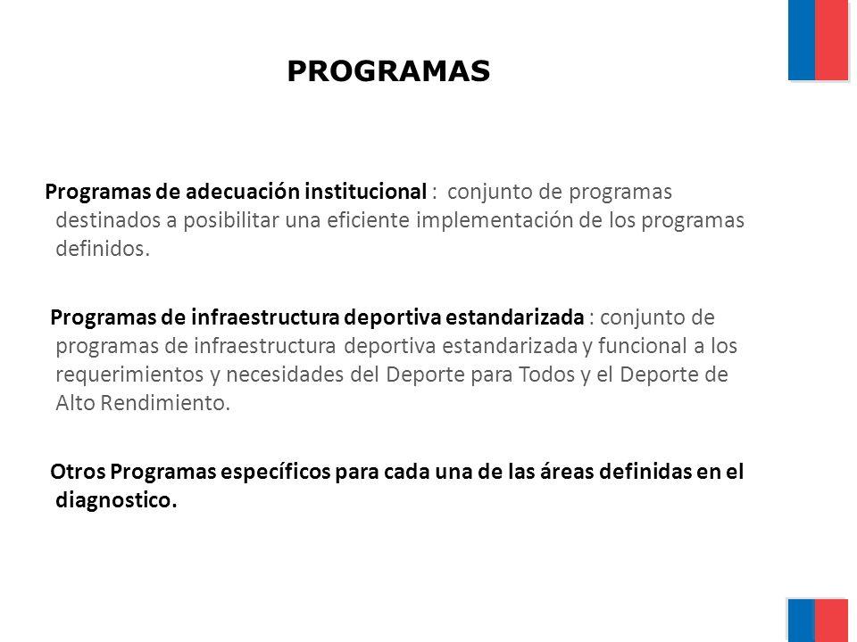 PROGRAMAS Programas de adecuación institucional : conjunto de programas destinados a posibilitar una eficiente implementación de los programas definidos.