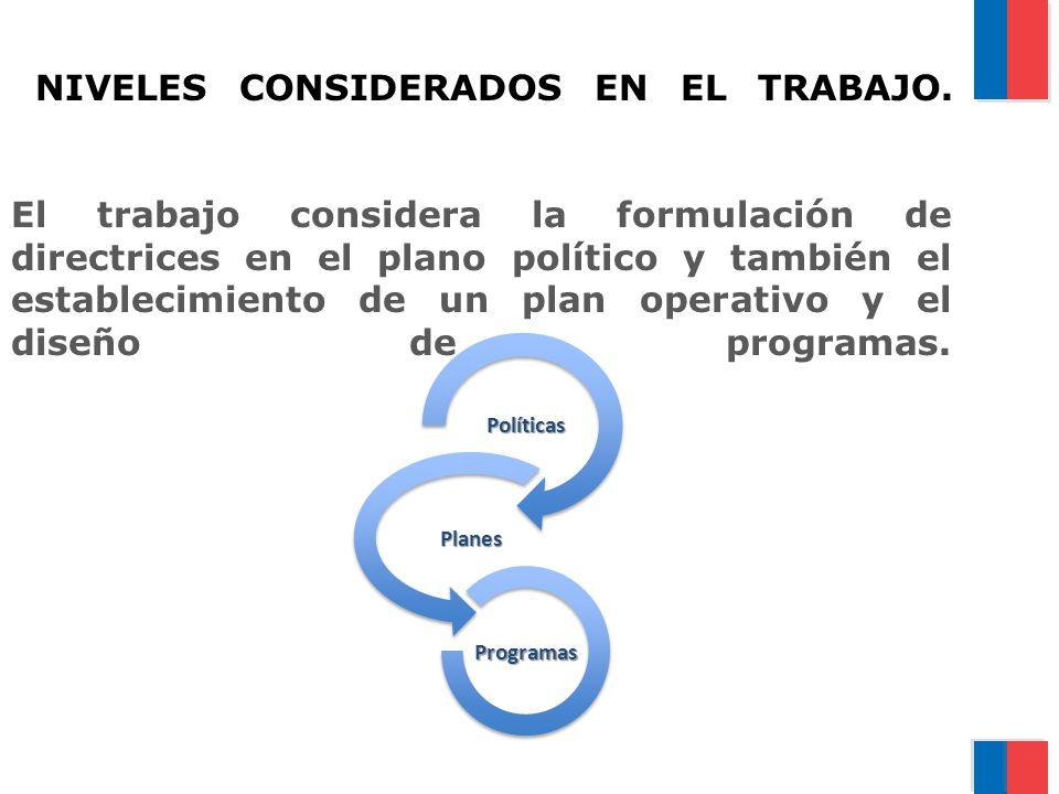 NIVELES CONSIDERADOS EN EL TRABAJO. El trabajo considera la formulación de directrices en el plano político y también el establecimiento de un plan op
