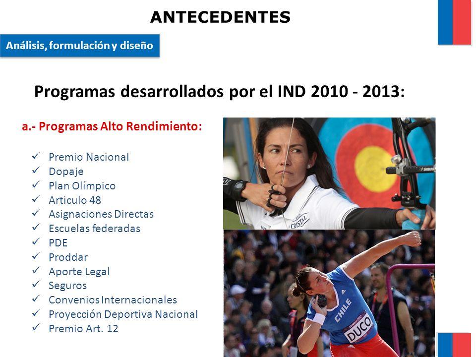 8 Análisis, formulación y diseño Programas desarrollados por el IND 2010 - 2013: a.- Programas Alto Rendimiento: Premio Nacional Dopaje Plan Olímpico