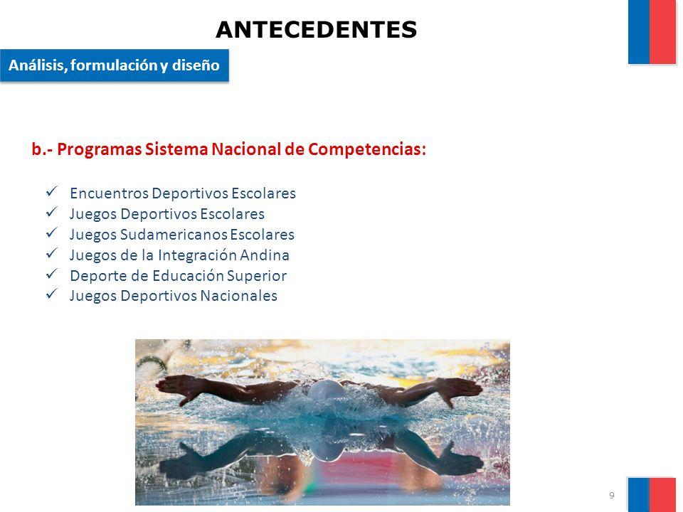 9 Análisis, formulación y diseño b.- Programas Sistema Nacional de Competencias: Encuentros Deportivos Escolares Juegos Deportivos Escolares Juegos Sudamericanos Escolares Juegos de la Integración Andina Deporte de Educación Superior Juegos Deportivos Nacionales