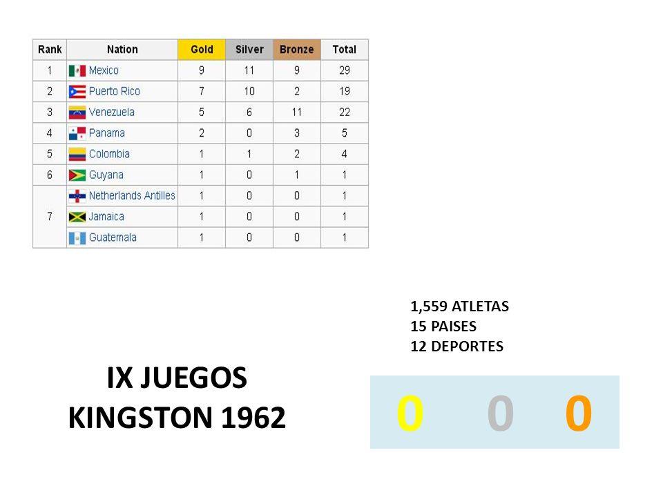 IX JUEGOS KINGSTON 1962 1,559 ATLETAS 15 PAISES 12 DEPORTES 0 0 0