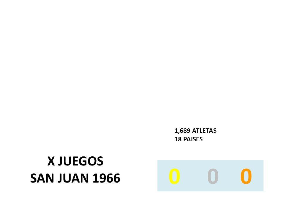 X JUEGOS SAN JUAN 1966 1,689 ATLETAS 18 PAISES 0 0 0