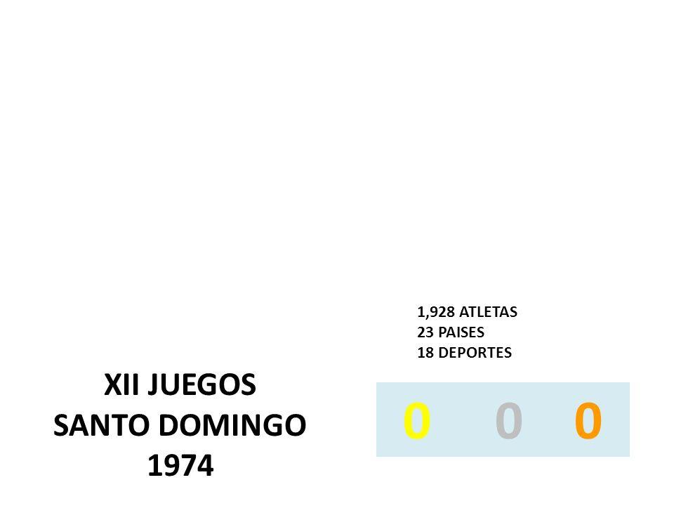 XII JUEGOS SANTO DOMINGO 1974 1,928 ATLETAS 23 PAISES 18 DEPORTES 0 0 0