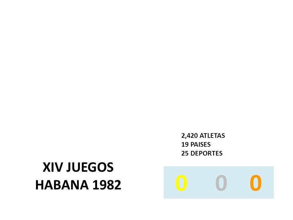 XIV JUEGOS HABANA 1982 2,420 ATLETAS 19 PAISES 25 DEPORTES 0 0 0