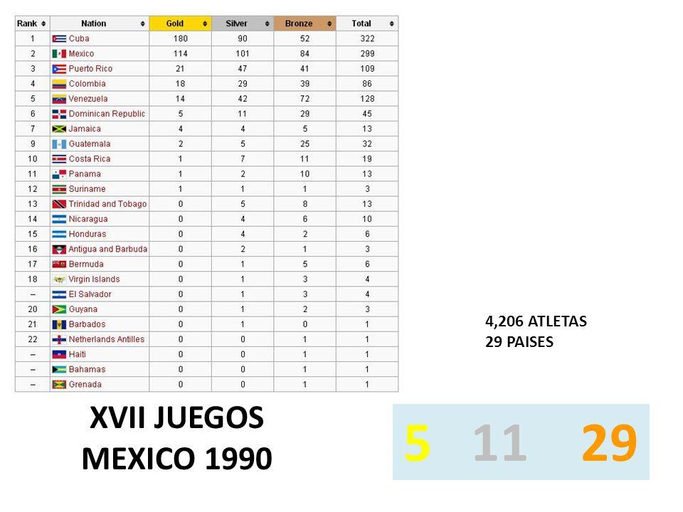 XVII JUEGOS MEXICO 1990 4,206 ATLETAS 29 PAISES 5 11 29