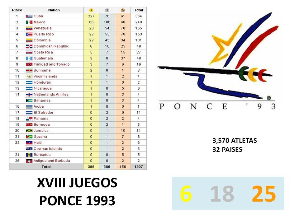 XVIII JUEGOS PONCE 1993 3,570 ATLETAS 32 PAISES 6 18 25