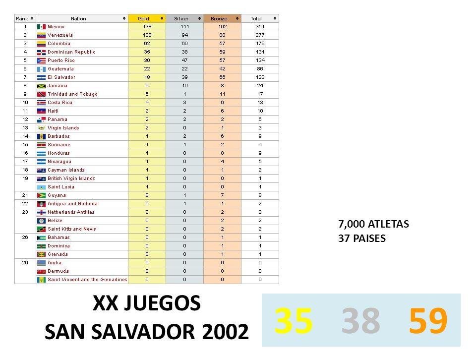 XX JUEGOS SAN SALVADOR 2002 7,000 ATLETAS 37 PAISES 35 38 59