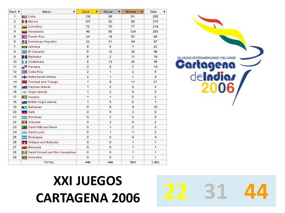 XXI JUEGOS CARTAGENA 2006 22 31 44