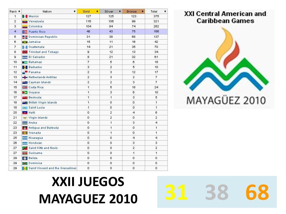 XXII JUEGOS MAYAGUEZ 2010 31 38 68