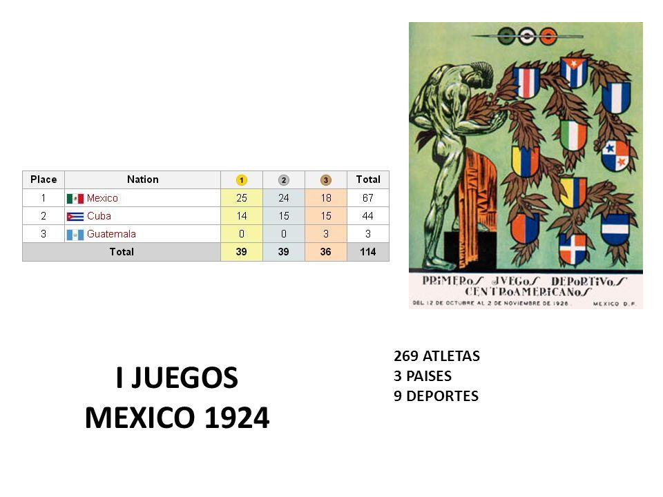 I JUEGOS MEXICO 1924 269 ATLETAS 3 PAISES 9 DEPORTES