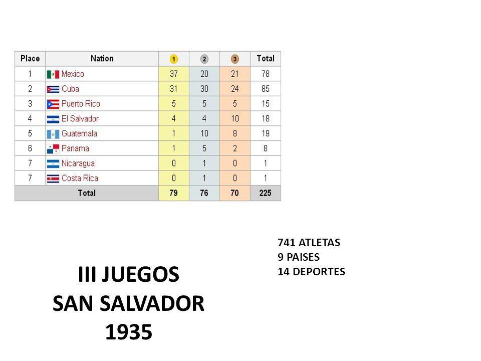 III JUEGOS SAN SALVADOR 1935 741 ATLETAS 9 PAISES 14 DEPORTES