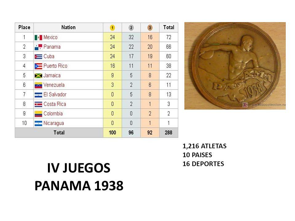 IV JUEGOS PANAMA 1938 1,216 ATLETAS 10 PAISES 16 DEPORTES