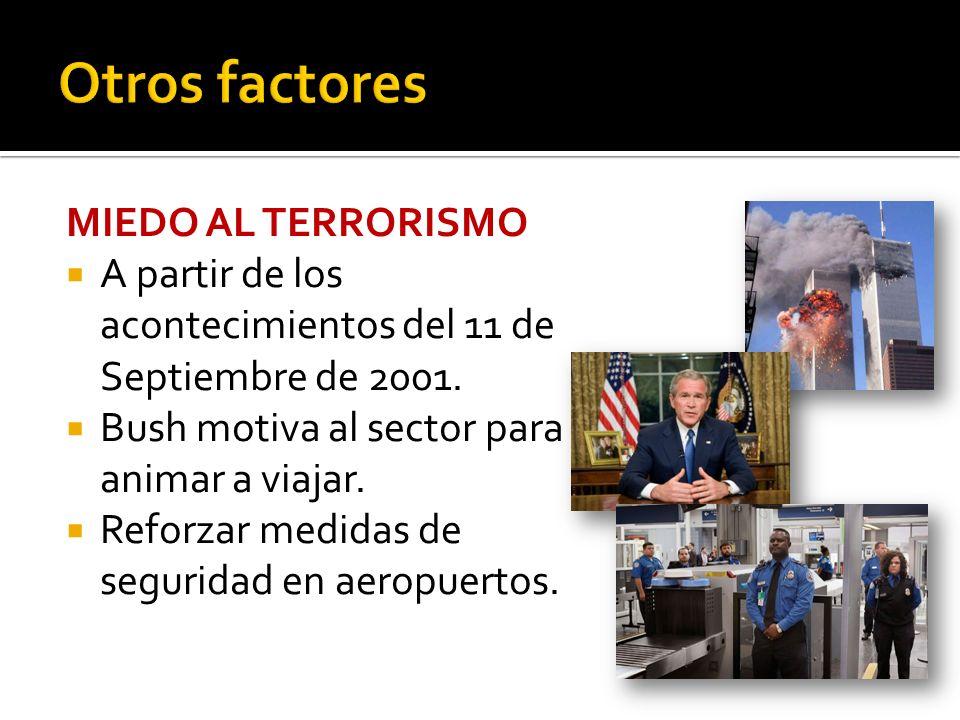 MIEDO AL TERRORISMO A partir de los acontecimientos del 11 de Septiembre de 2001.