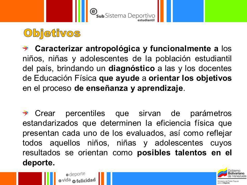 Caracterizar antropológica y funcionalmente a los niños, niñas y adolescentes de la población estudiantil del país, brindando un diagnóstico a las y l