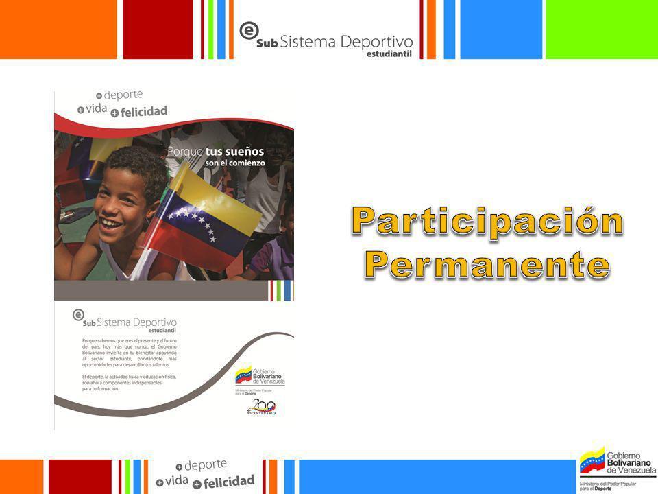 Plan dirigido a toda la población estudiantil para garantizar las tres sesiones de educación física, actividad física y deporte como derechos consagrados para todas y todos los venezolanos.