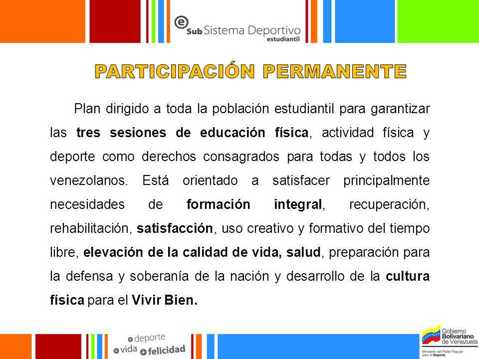 Plan dirigido a toda la población estudiantil para garantizar las tres sesiones de educación física, actividad física y deporte como derechos consagra