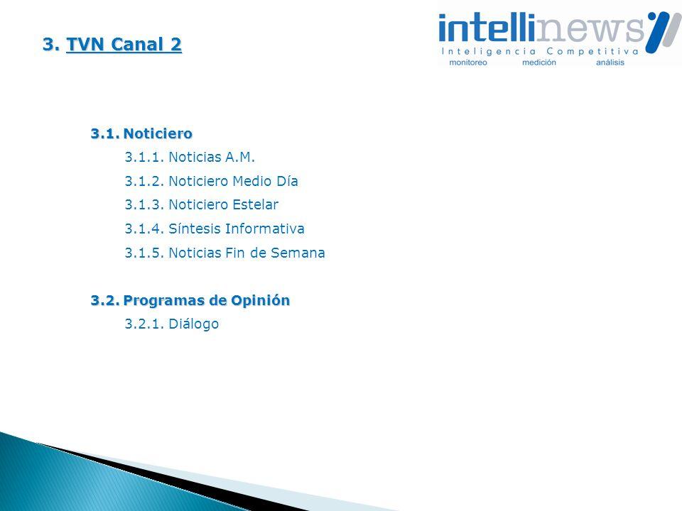 3. TVN Canal 2 3.1. Noticiero 3.1.1. Noticias A.M. 3.1.2. Noticiero Medio Día 3.1.3. Noticiero Estelar 3.1.4. Síntesis Informativa 3.1.5. Noticias Fin