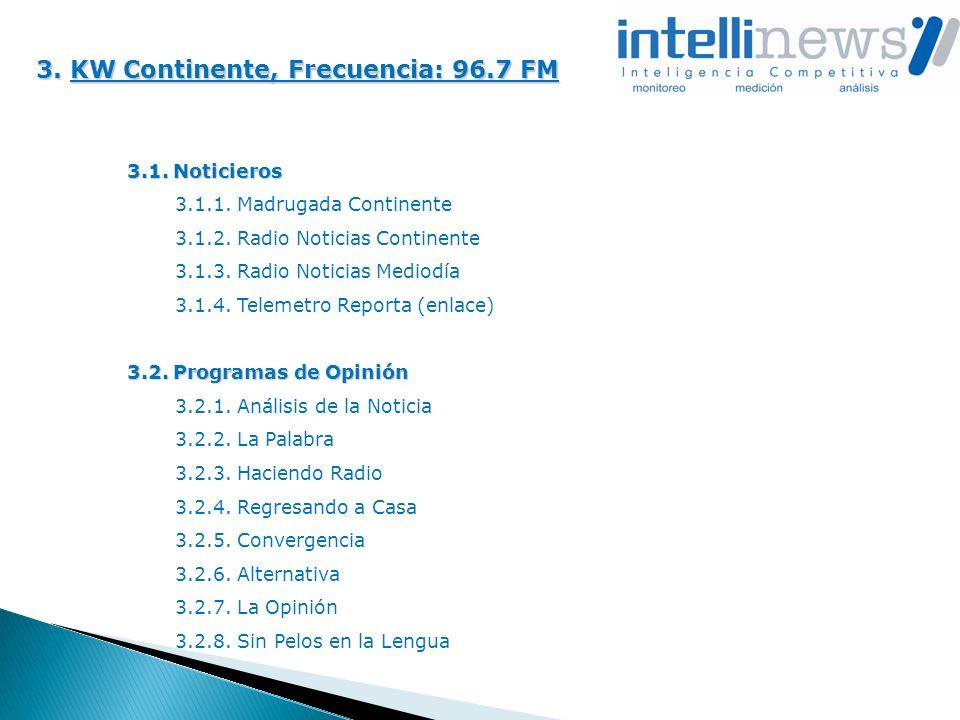 3. KW Continente, Frecuencia: 96.7 FM 3.1. Noticieros 3.1.1. Madrugada Continente 3.1.2. Radio Noticias Continente 3.1.3. Radio Noticias Mediodía 3.1.