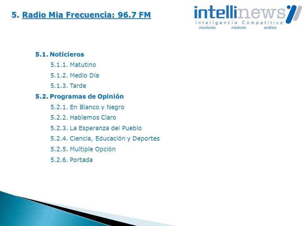 5. Radio Mia Frecuencia: 96.7 FM 5.1. Noticieros 5.1.1. Matutino 5.1.2. Medio Día 5.1.3. Tarde 5.2. Programas de Opinión 5.2.1. En Blanco y Negro 5.2.