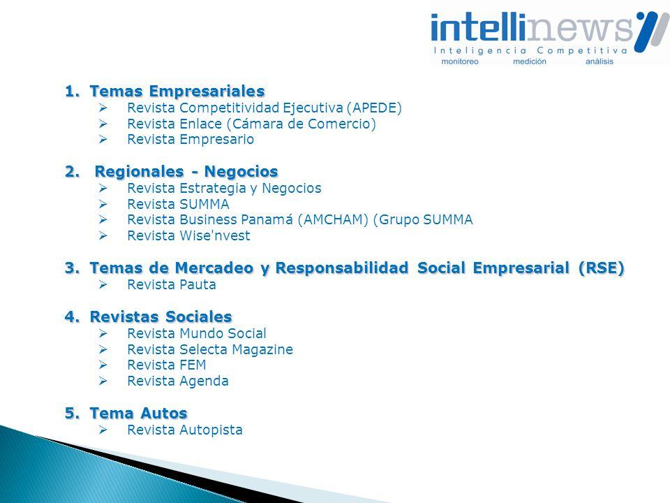 1.Temas Empresariales Revista Competitividad Ejecutiva (APEDE) Revista Enlace (Cámara de Comercio) Revista Empresario 2. Regionales - Negocios Revista