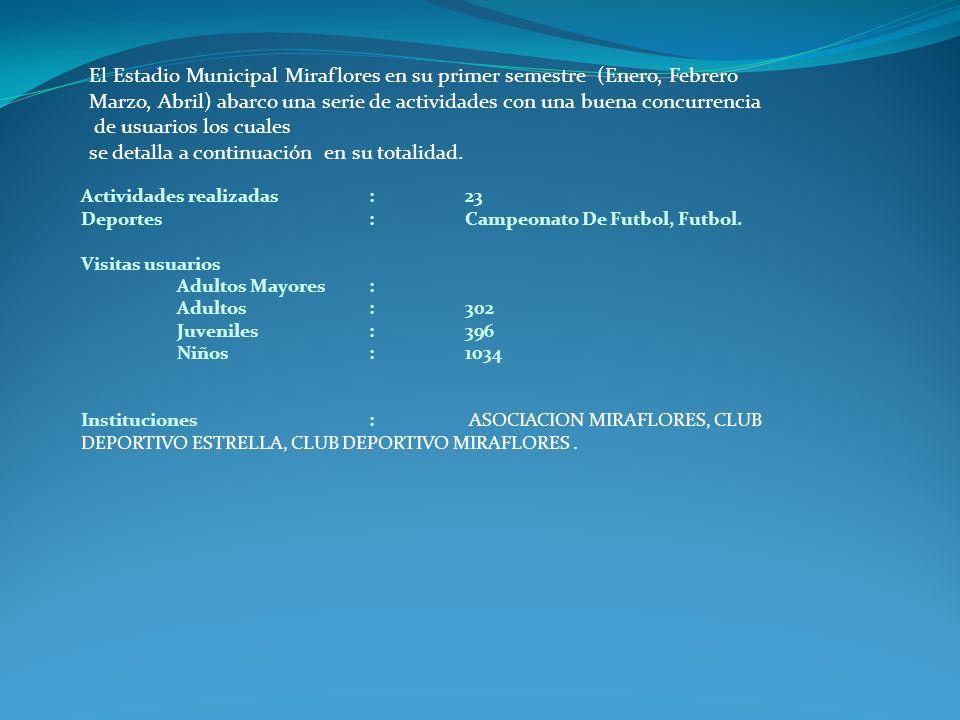 El Estadio Municipal Miraflores en su primer semestre (Enero, Febrero Marzo, Abril) abarco una serie de actividades con una buena concurrencia de usuarios los cuales se detalla a continuación en su totalidad.