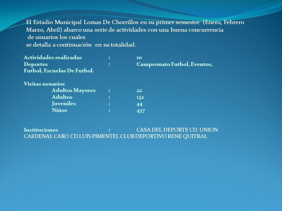 El Estadio Municipal Lomas De Chorrillos en su primer semestre (Enero, Febrero Marzo, Abril) abarco una serie de actividades con una buena concurrencia de usuarios los cuales se detalla a continuación en su totalidad.