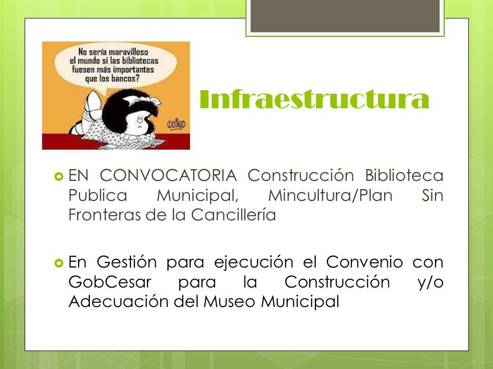 Infraestructura EN CONVOCATORIA Construcción Biblioteca Publica Municipal, Mincultura/Plan Sin Fronteras de la Cancillería En Gestión para ejecución e
