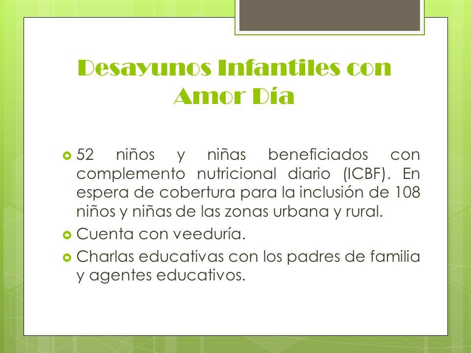 Desayunos Infantiles con Amor Día 52 niños y niñas beneficiados con complemento nutricional diario (ICBF). En espera de cobertura para la inclusión de