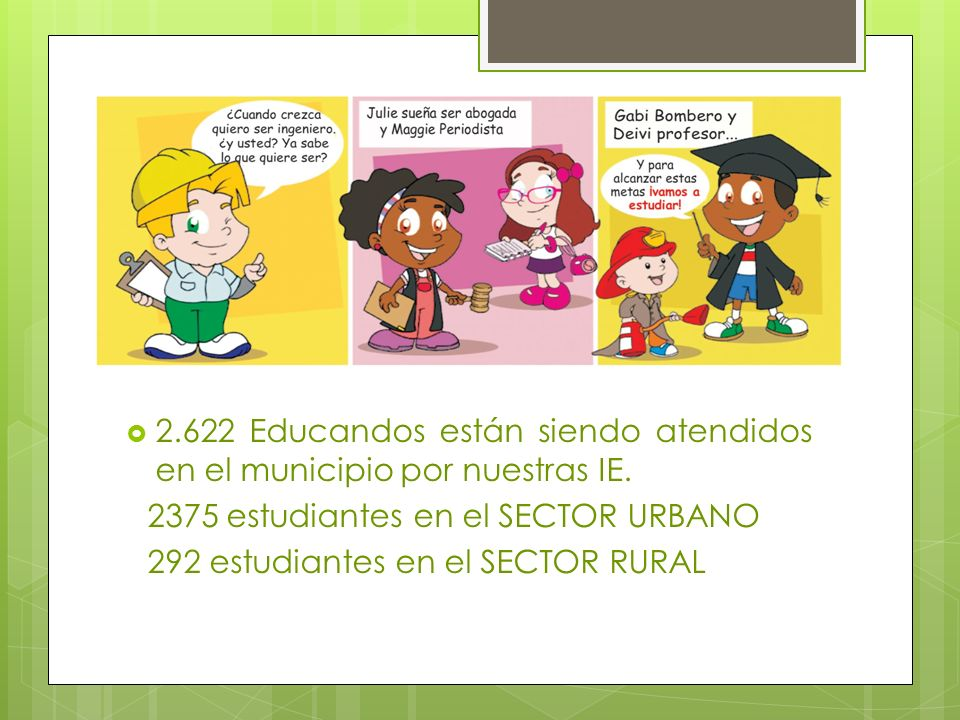 Alimentación Escolar: Con Alimentación Escolar Ganamos Todos.